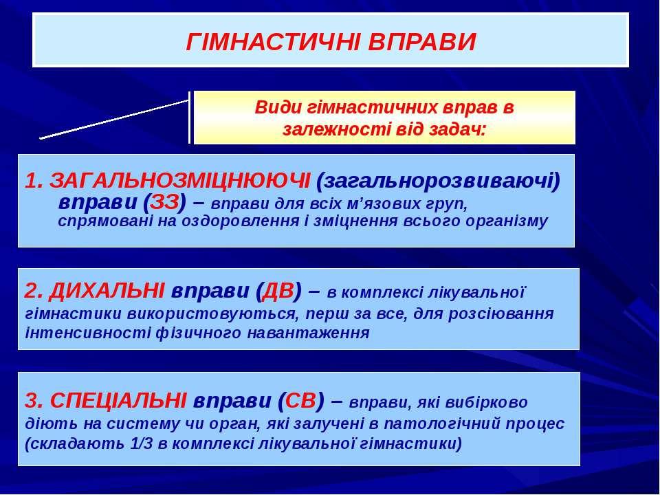 ГІМНАСТИЧНІ ВПРАВИ 1. ЗАГАЛЬНОЗМІЦНЮЮЧІ (загальнорозвиваючі) вправи (ЗЗ) – вп...