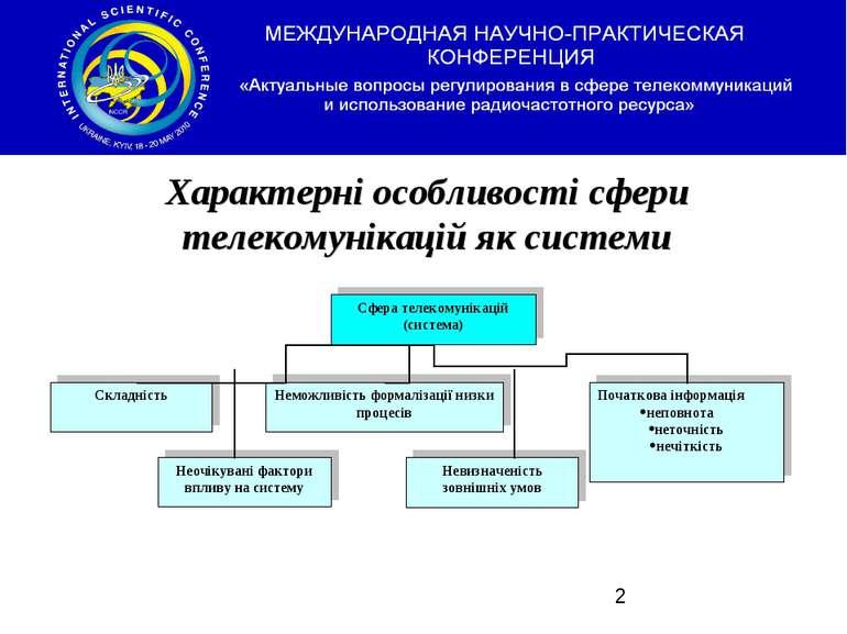 Характерні особливості сфери телекомунікацій як системи