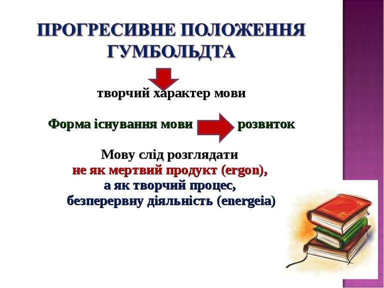 творчий характер мови Форма існування мови розвиток Мову слід розглядати не я...