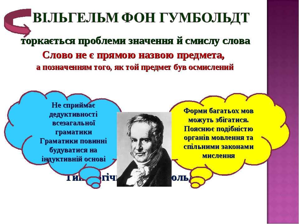 торкається проблеми значення й смислу слова Слово не є прямою назвою предмета...