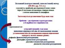 Зіставний (контрастивний, типологічний) метод (30-40-х рр.XXст.) сукупність...