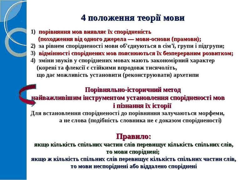 4 положення теорії мови 1) порівняння мов виявляє їх спорідненість (походженн...