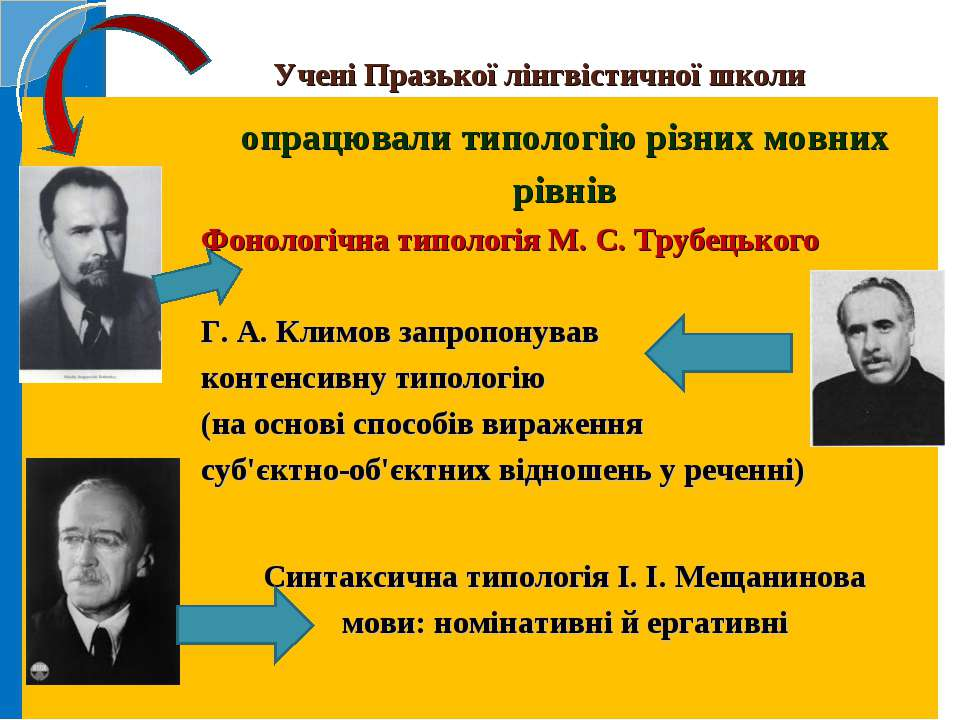 Учені Празької лінгвістичної школи опрацювали типологію різних мовних рівнів ...
