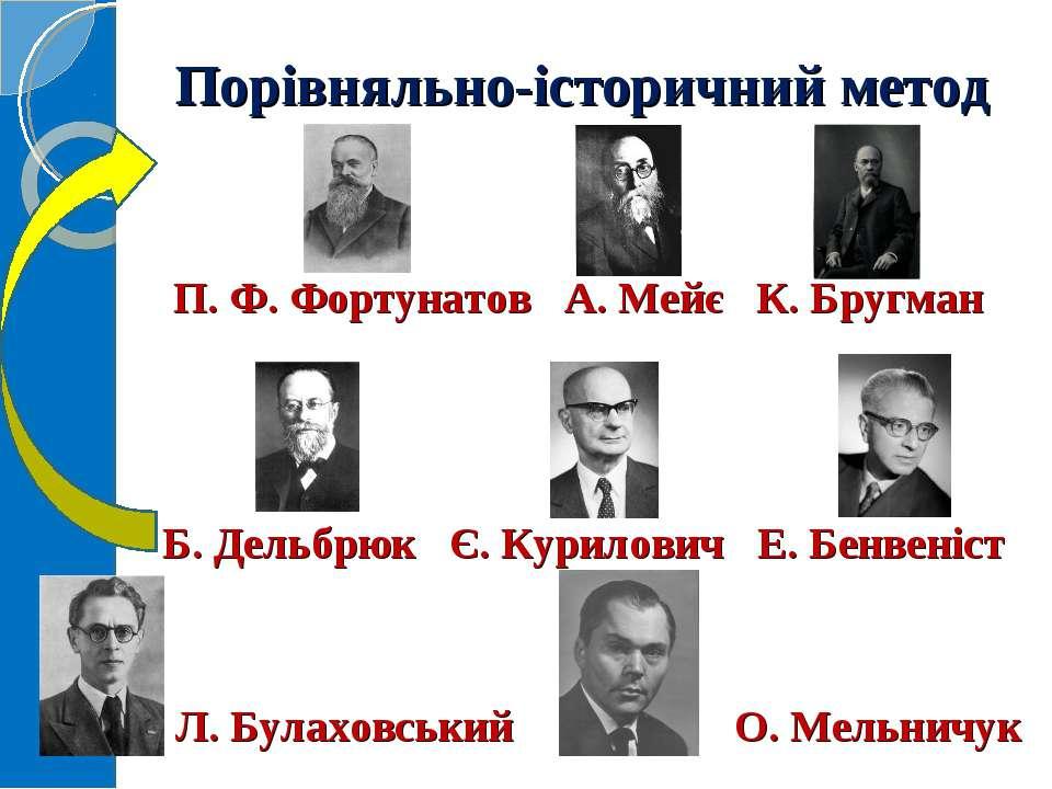 Порівняльно-історичний метод П. Ф. Фортунатов А. Мейє К. Бругман Б. Дельбрюк ...