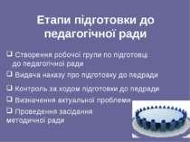 Етапи підготовки до педагогічної ради Створення робочої групи по підготовці д...