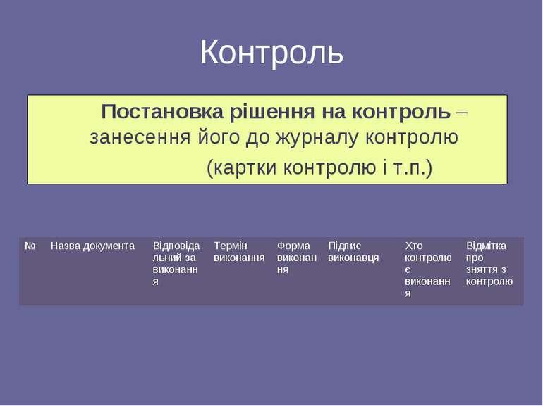 Контроль Постановка рішення на контроль – занесення його до журналу контролю ...