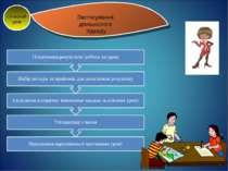 Застосування діяльнісного підходу Сучасний урок
