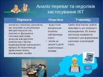 Аналіз переваг та недоліків застосування ІКТ ІКТ Переваги Недоліки Умовивід а...