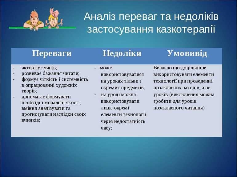 Аналіз переваг та недоліків застосування казкотерапії Переваги Недоліки Умови...