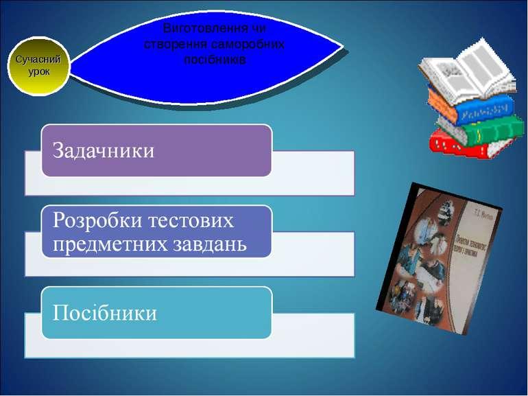 Виготовлення чи створення саморобних посібників Сучасний урок