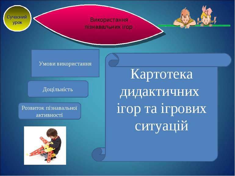 Використання пізнавальних ігор Картотека дидактичних ігор та ігрових ситуацій...