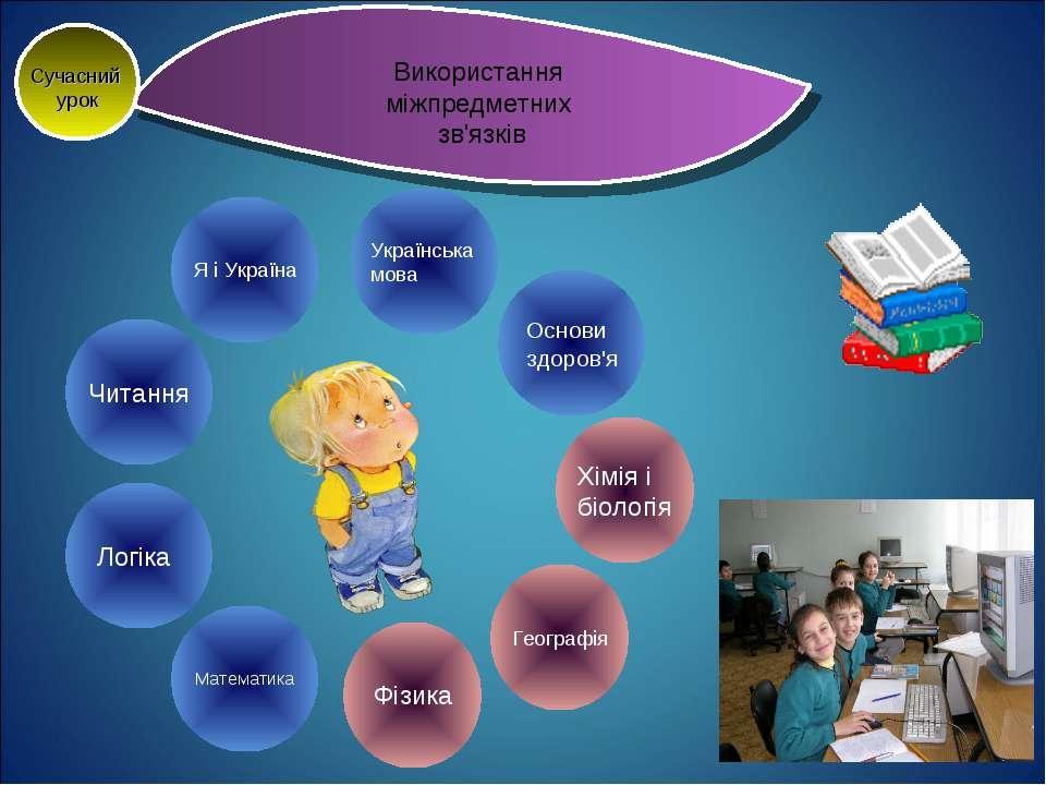 Використання міжпредметних зв'язків Сучасний урок Читання Хімія і біологія Я ...