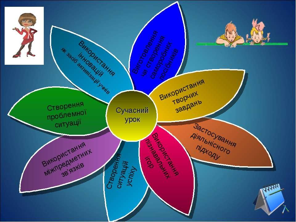 Використання інновацій як засіб активізації учнів Використання творчих завдан...