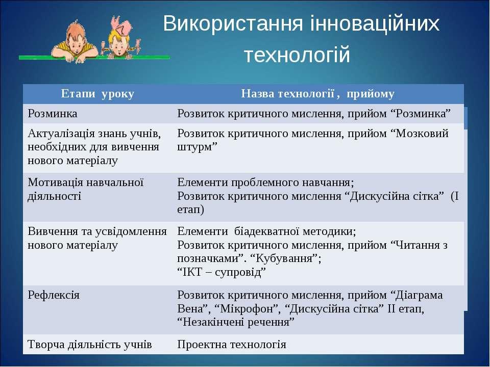 Використання інноваційних технологій Прийоми Переваги Недоліки Умовивід 1.Роз...