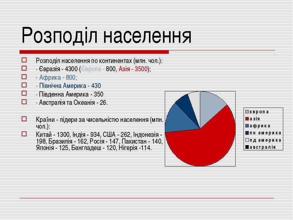 Розподіл населення Розподіл населення по континентах (млн. чол.): · Євразія -...