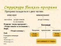 Структура Паскаль-програми Програма складається з двох частин: описової викон...