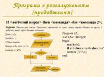 Програми з розгалуженням (продовження) Дано: a,b. Знайти: c. Обчислення: Якщо...