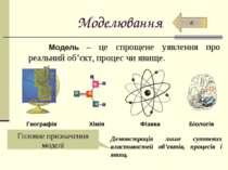 Моделювання Модель – це спрощене уявлення про реальний об'єкт, процес чи явищ...