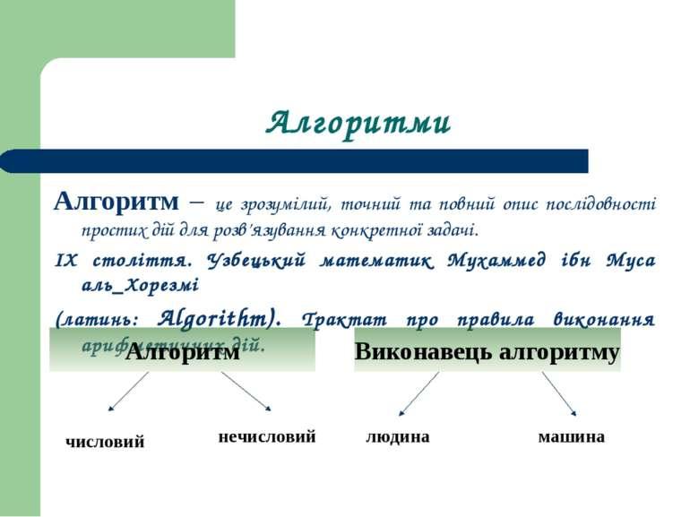 Алгоритми Алгоритм – це зрозумілий, точний та повний опис послідовності прост...