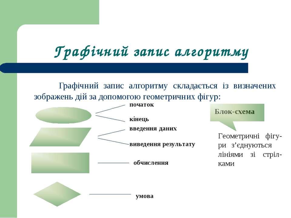 Графічний запис алгоритму Графічний запис алгоритму складається із визначених...