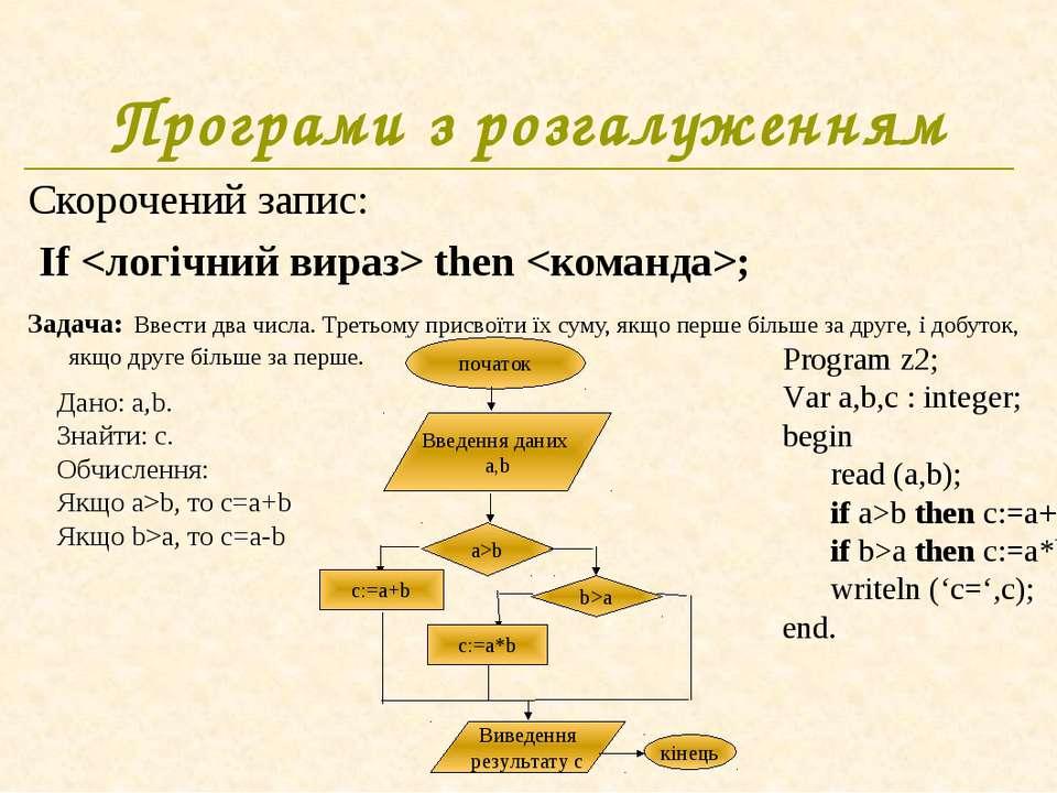 Програми з розгалуженням Скорочений запис: If then ; Задача: Ввести два числа...