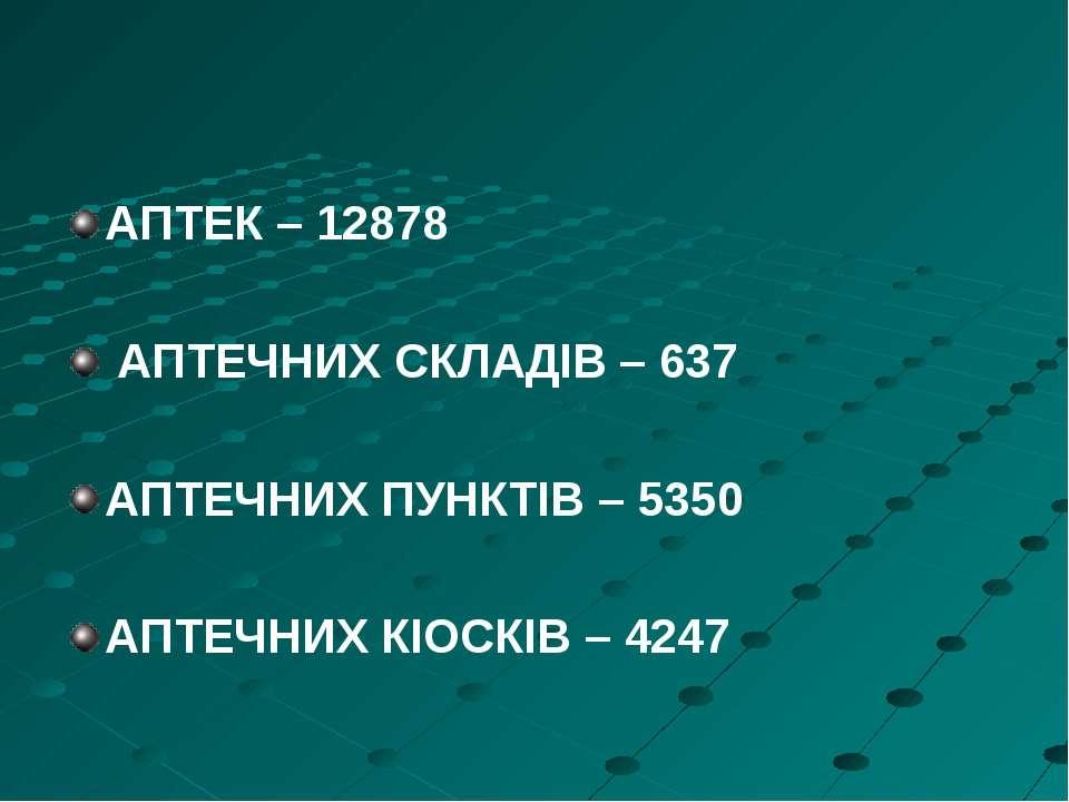 АПТЕК – 12878 АПТЕЧНИХ СКЛАДІВ – 637 АПТЕЧНИХ ПУНКТІВ – 5350 АПТЕЧНИХ КІОСКІВ...