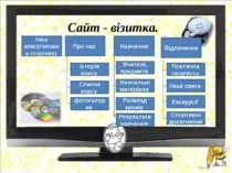 Сайт - візитка. Наш клас(головна сторінка) Про нас Навчання Відпочинок Історі...