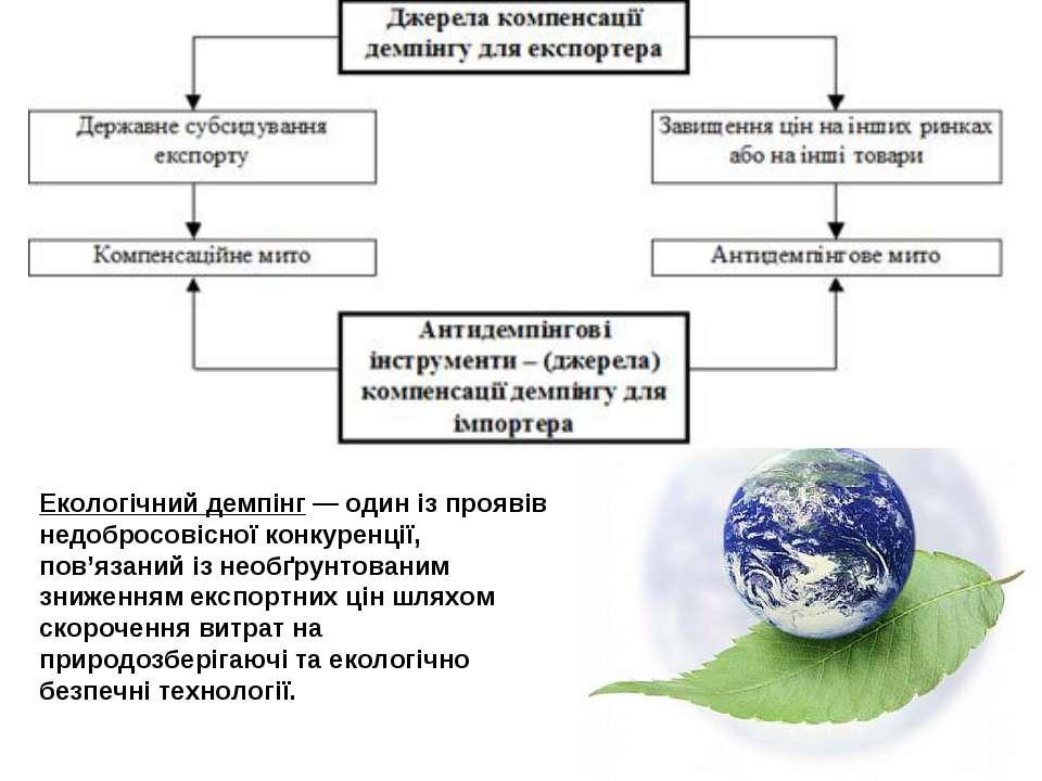Екологічний демпінг — один із проявів недобросовісної конкуренції, пов'язаний...