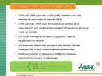 Основні досягнення (станом на 1 квітня 2007р.) www.aidsalliance.org.ua 4 060 ...