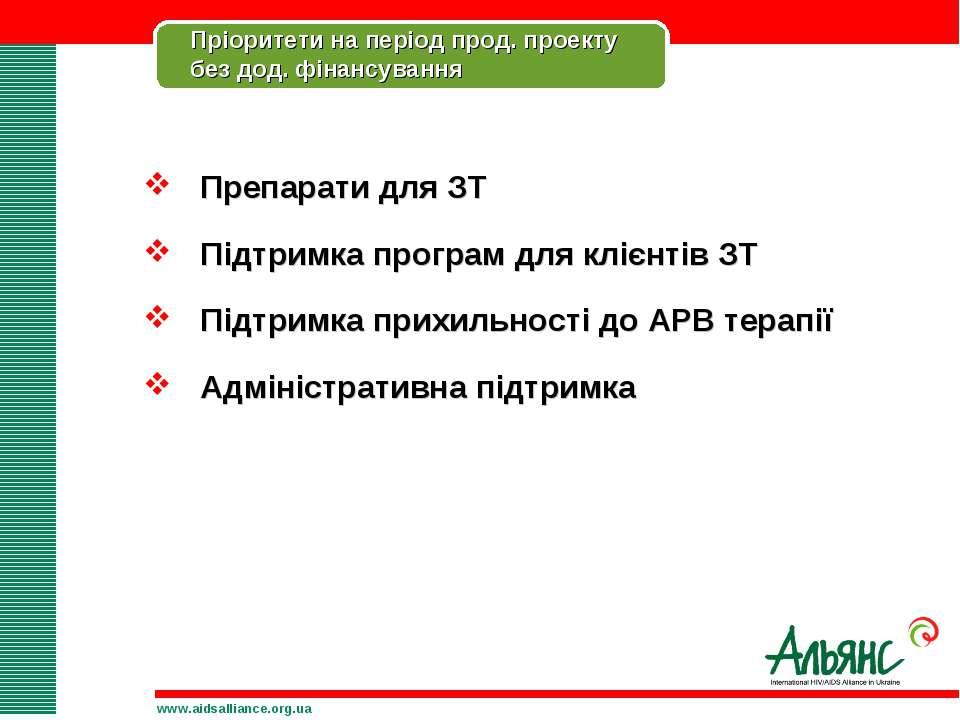 Пріоритети на період прод. проекту без дод. фінансування www.aidsalliance.org...
