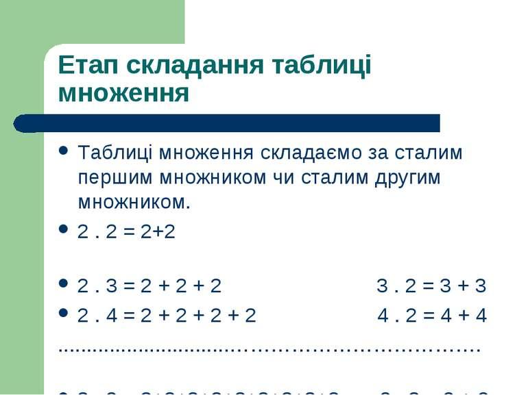 Етап складання таблиці множення Таблиці множення складаємо за сталим першим м...