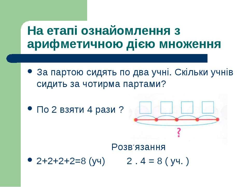На етапі ознайомлення з арифметичною дією множення За партою сидять по два уч...