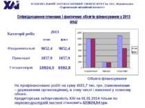 Співвідношення планових і фактичних обсягів фінансування у 2013 році НАЦІОНАЛ...