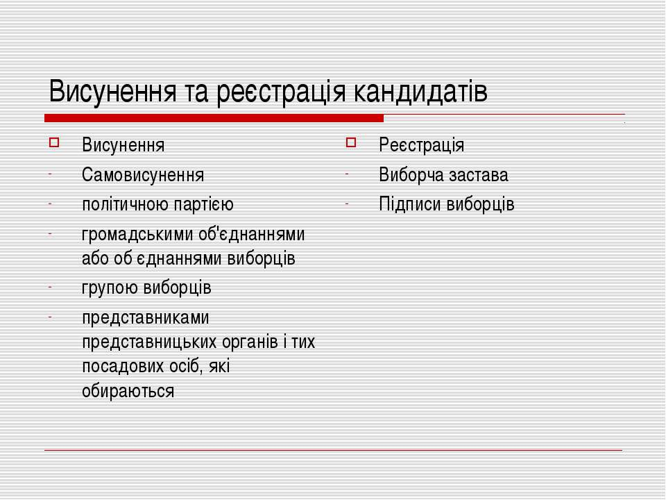 Висунення та реєстрація кандидатів Висунення Самовисунення політичною партією...