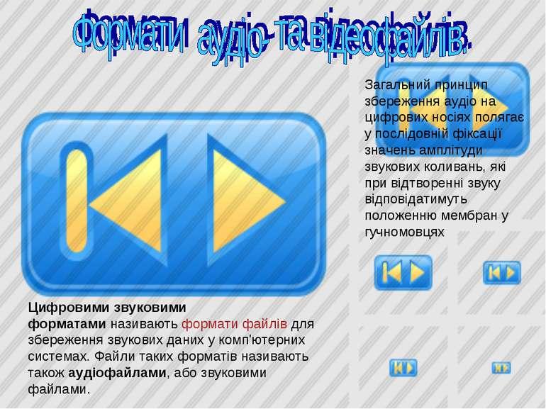 Цифровими звуковими форматаминазиваютьформати файлівдля збереження звукови...