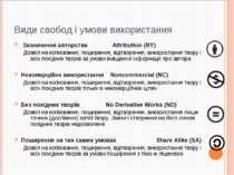 Види свобод і умови використання Зазначення авторства Attribution (BY) Дозві...