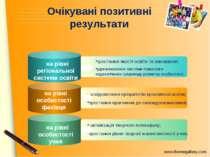 зростання якості освіти та виховання; удосконалення системи психолого-педагог...
