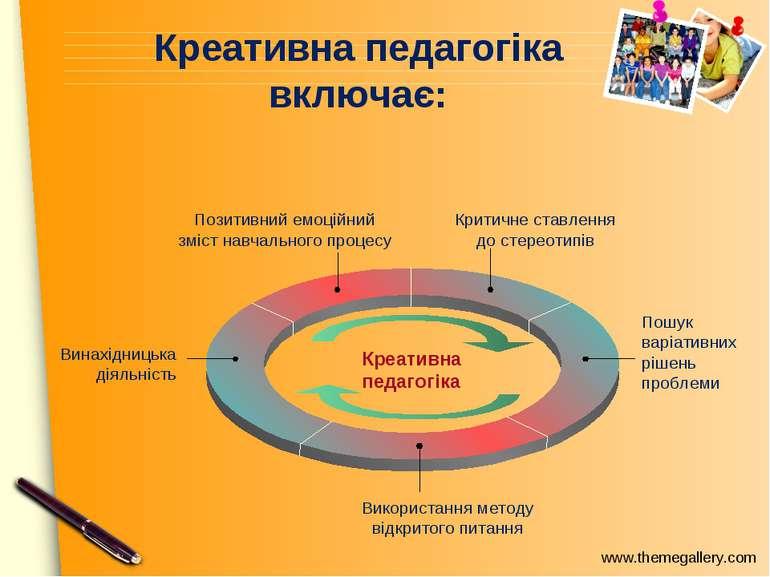 Креативна педагогіка включає: Позитивний емоційний зміст навчального процесу ...