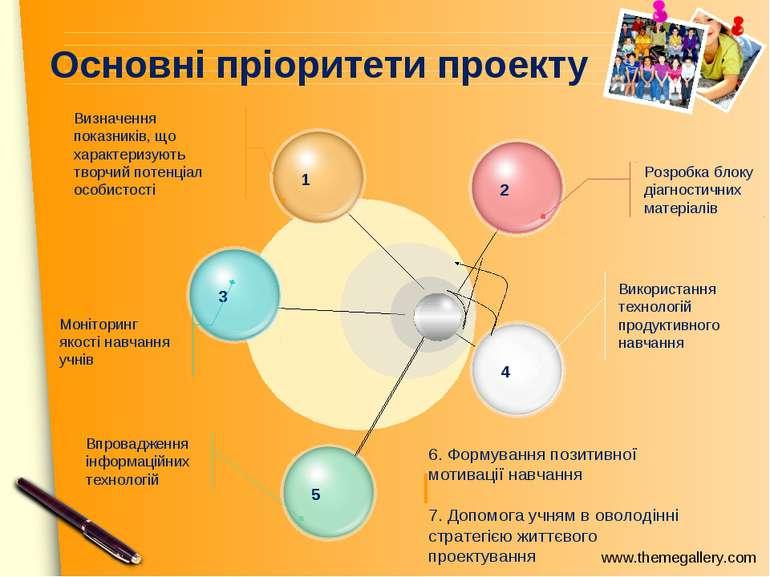 Основні пріоритети проекту Розробка блоку діагностичних матеріалів Використан...