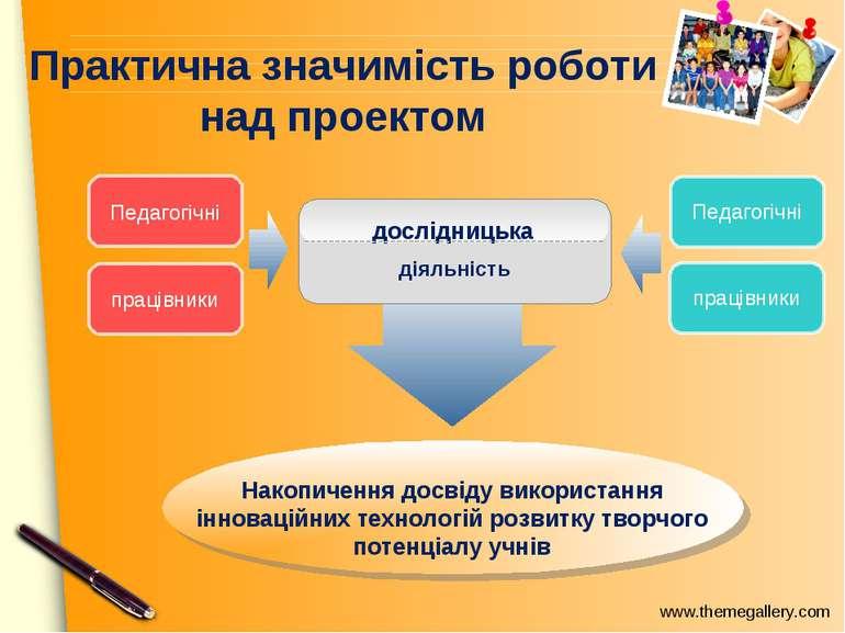 Практична значимість роботи над проектом дослідницька діяльність Педагогічні ...