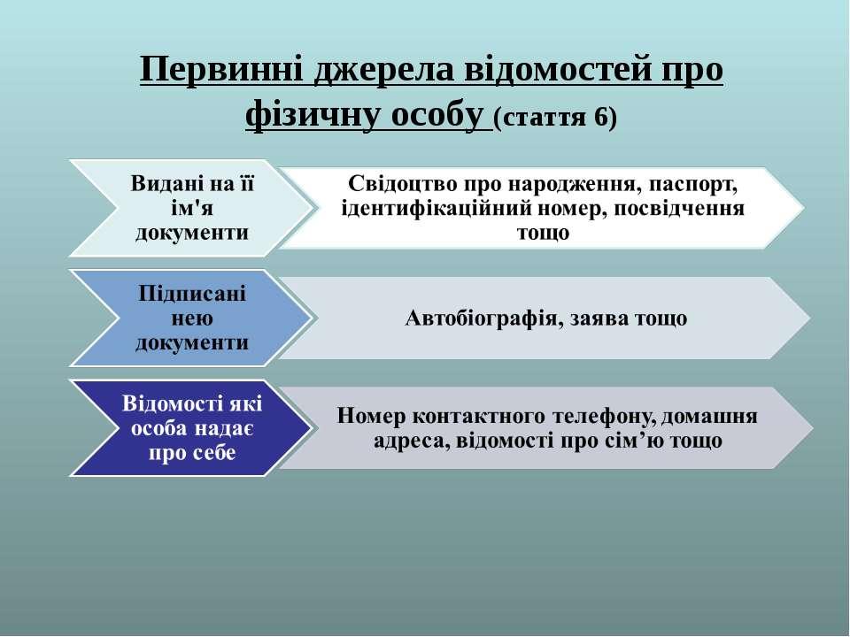 Первинні джерела відомостей про фізичну особу (стаття 6)