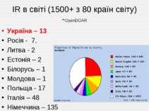 IR в світі (1500+ з 80 країн світу) -OpenDOAR Україна – 13 Росія - 7, Литва -...
