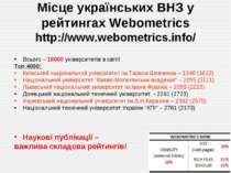 Місце українських ВНЗ у рейтингах Webometrics http://www.webometrics.info/ Вс...