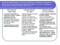 * Концепція вдосконалення системи прогнозних і програмних документів з питань...