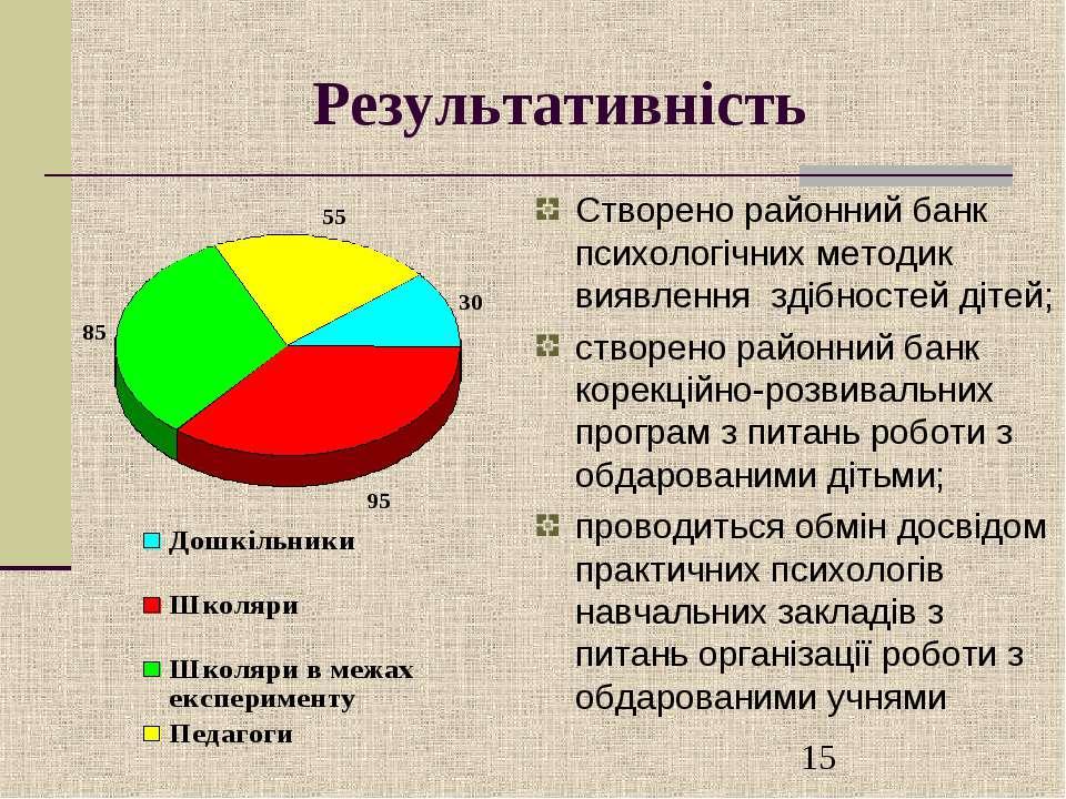 Результативність Створено районний банк психологічних методик виявлення здібн...