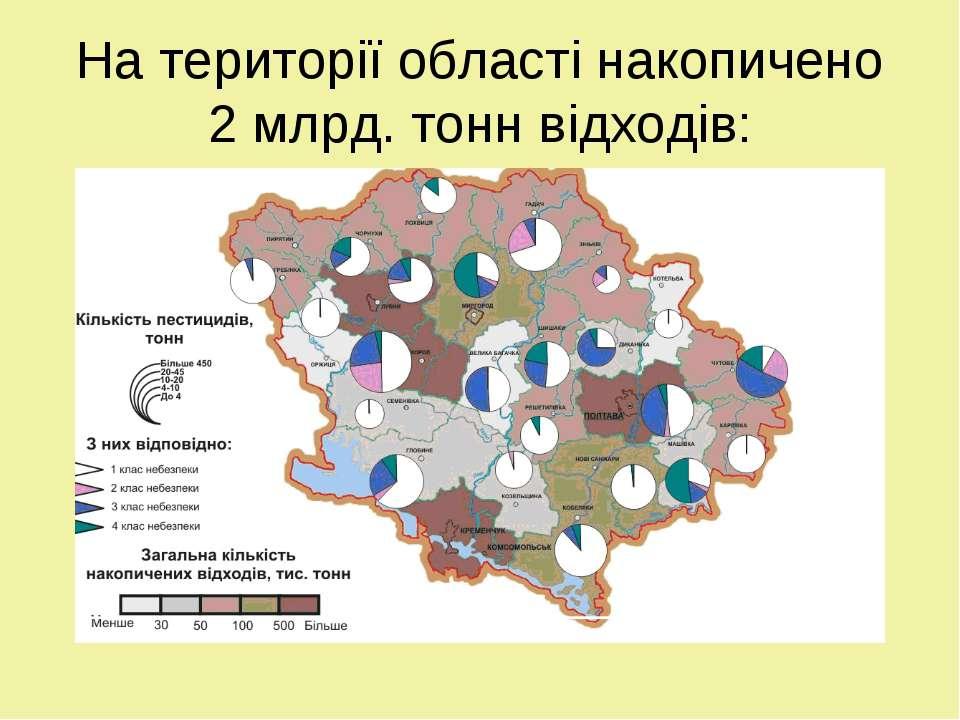 На території області накопичено 2 млрд. тонн відходів: