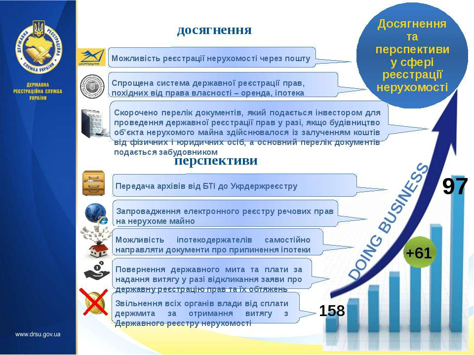 Запроваджено Реєстраційний портал для проведення державної реєстрації юридичн...
