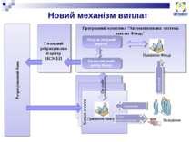 """Програмний комплекс """"Автоматизована система виплат Фонду"""" Модуль операцій вип..."""