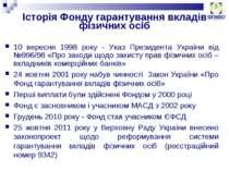 Історія Фонду гарантування вкладів фізичних осіб 10 вересня 1998 року - Указ ...