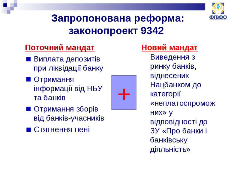 Запропонована реформа: законопроект 9342 Поточний мандат Виплата депозитів пр...